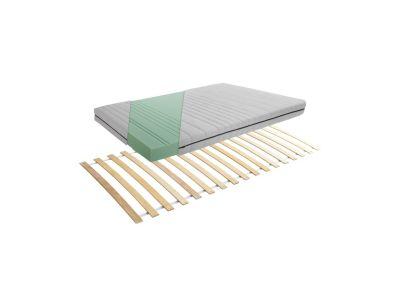 Ticaa Set Rollrost + Matratze 7-Zonen Comfort 90x200cm weiß Gr. 90 x 200