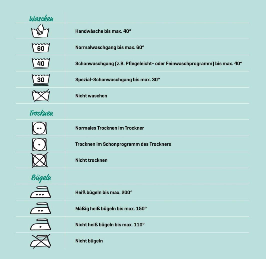 Pflegehinweise bettw sche yomonda for Tabelle pflegesymbole